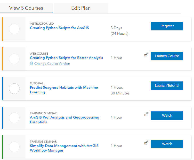 Courses list for a learning plan