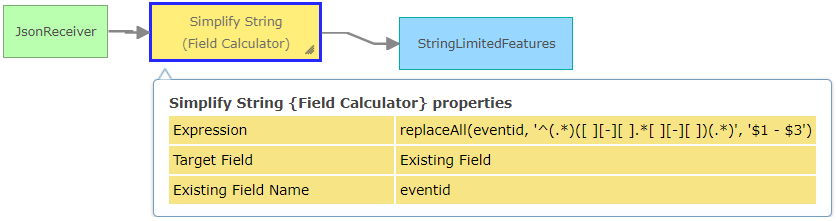 Field Calculator - Replace All Occurrences in String