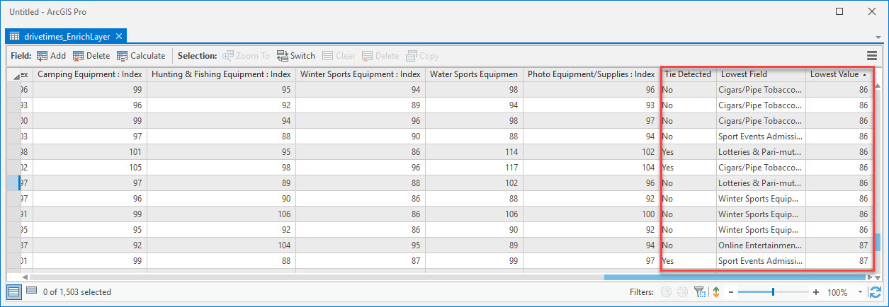 "A Screenshot of the output of the ""Evaluate Extremes Across Table"" tool"