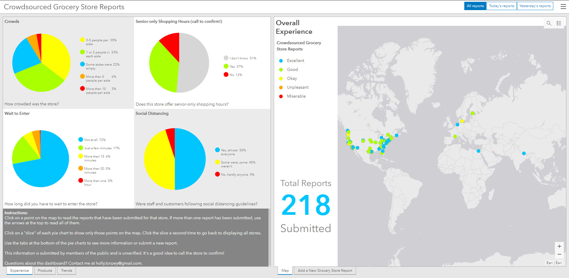 Global Crowdsource Grocery Store Dashboard