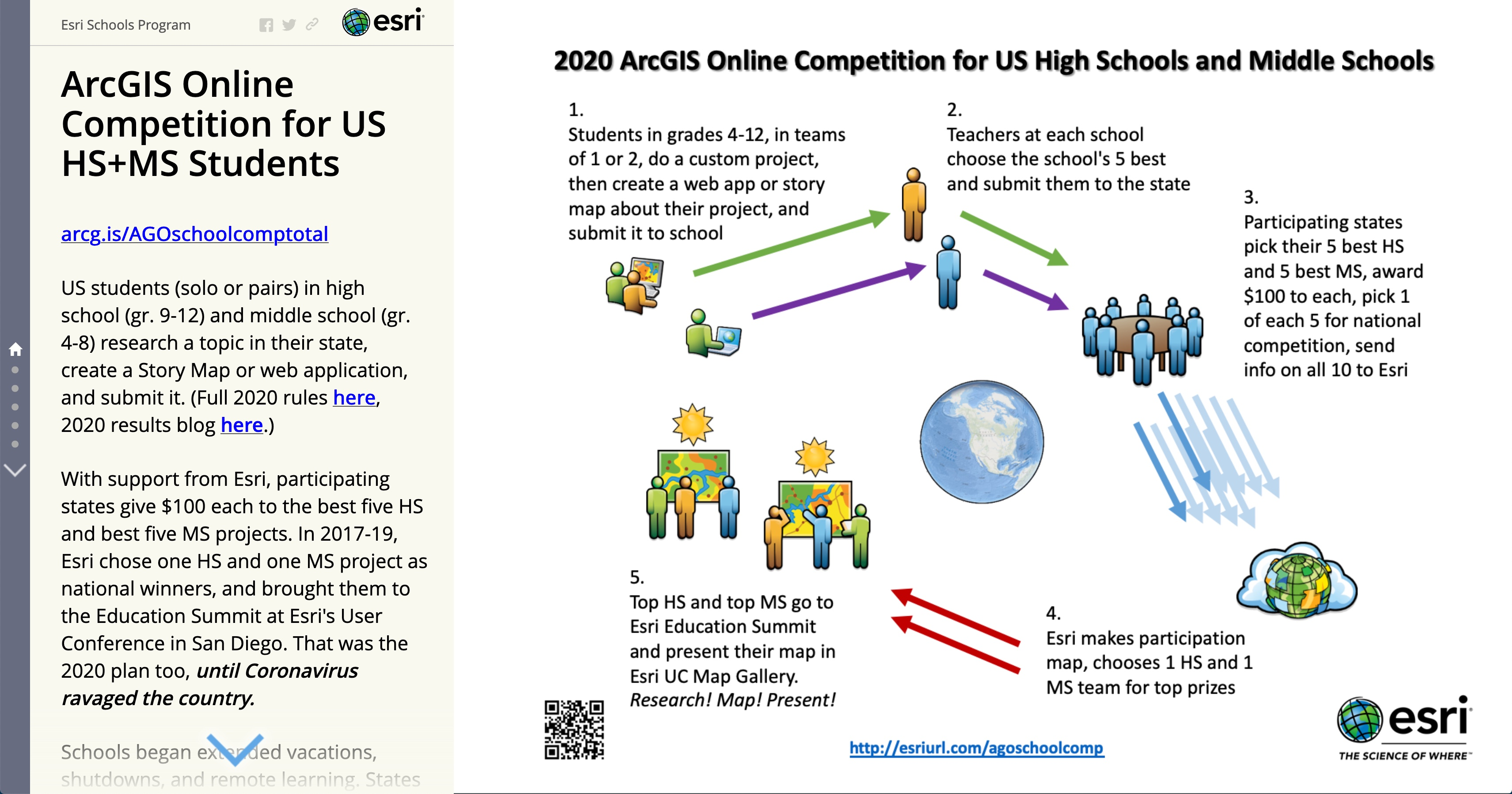 ArcGIS Online School Competition Results Total