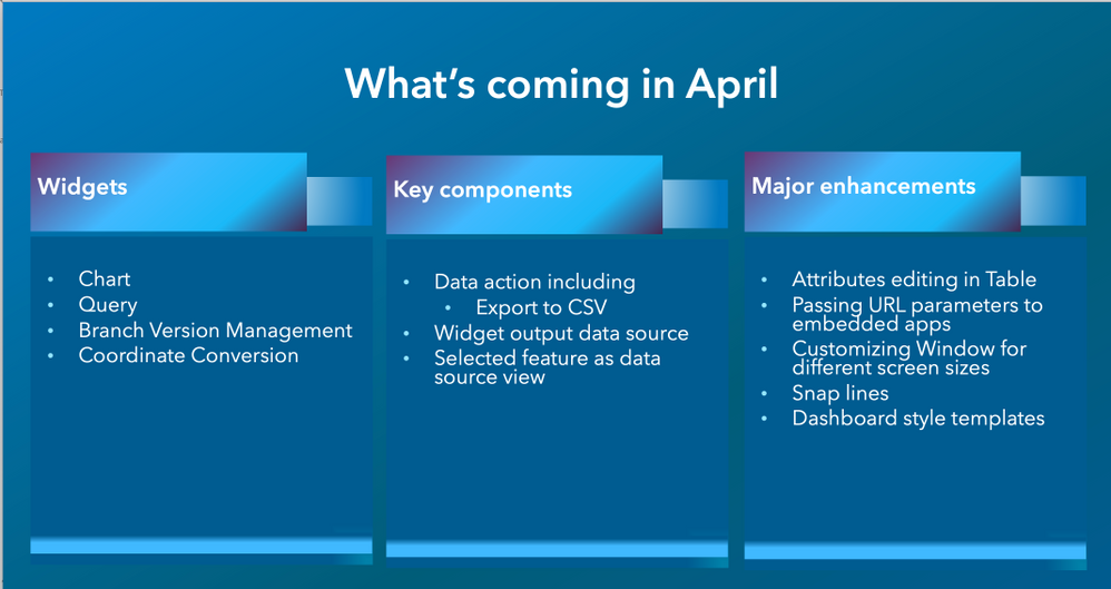 a glimpse of features in April.png