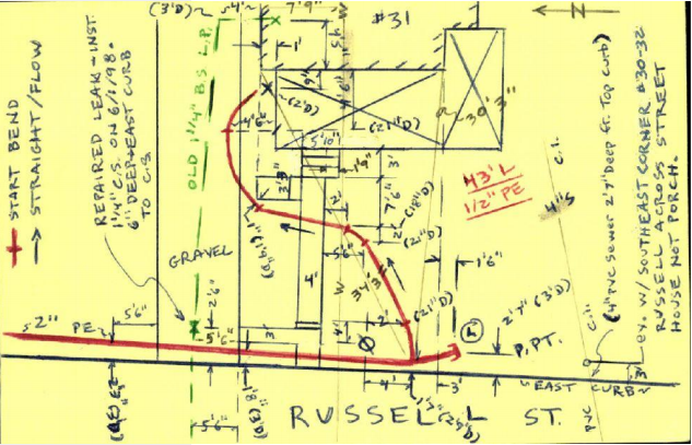 Vermont Gas example of redline sketch