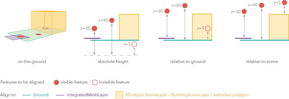 elevation-info