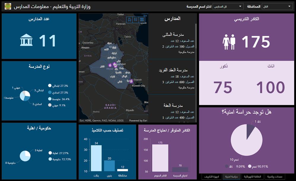 SchoolsData_Iraq_Dashboard.png