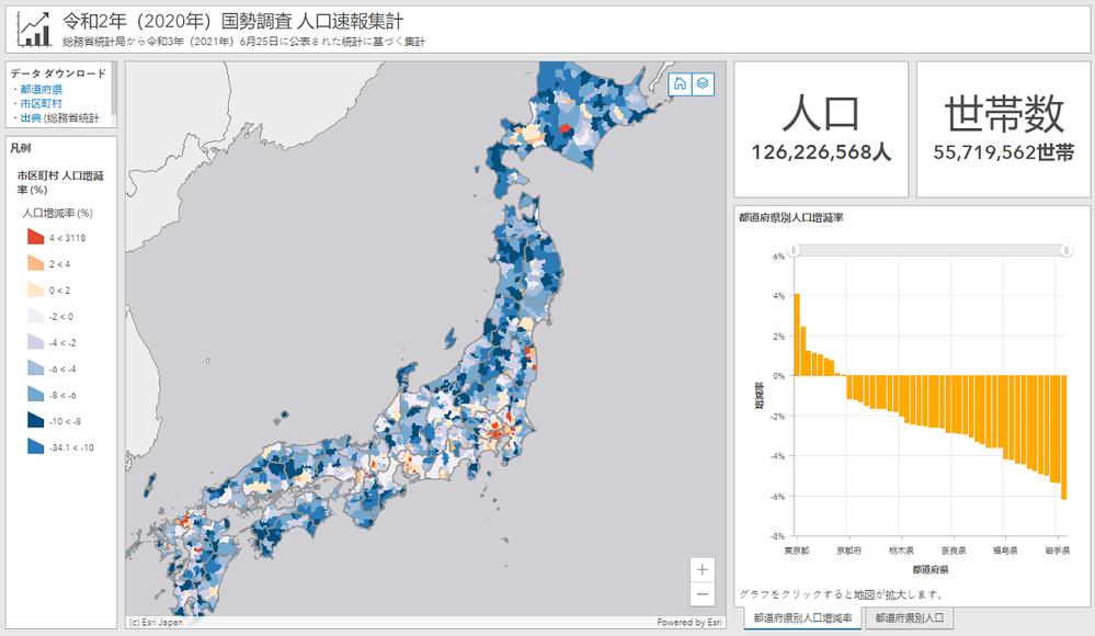 Japan2020Census_dashboard.png