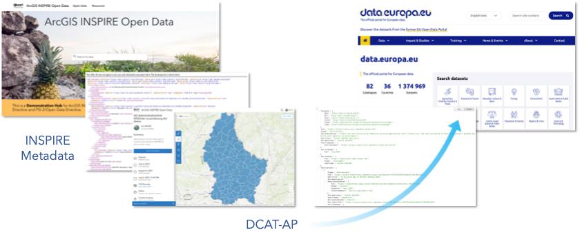 INSPIRE-Metadata-to-DCAT-AP.png