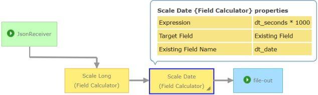 GeoEventService_FieldMappers.jpg