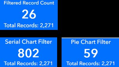 Filter-Indicators.png