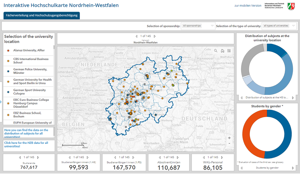North Rhine-Westphalia universities dashboard.png